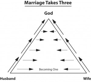 Marriage_01